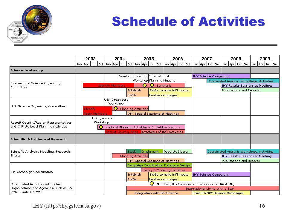 IHY (http://ihy.gsfc.nasa.gov)16 Schedule of Activities