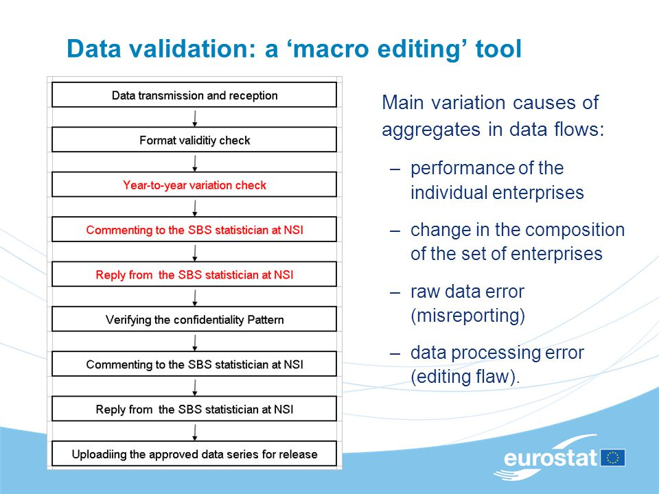 Data validation: a macro editing tool Main variation causes of aggregates in data flows: –performance of the individual enterprises –change in the com