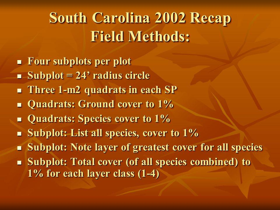 South Carolina 2002 Recap Field Methods: Four subplots per plot Four subplots per plot Subplot = 24 radius circle Subplot = 24 radius circle Three 1-m2 quadrats in each SP Three 1-m2 quadrats in each SP Quadrats: Ground cover to 1% Quadrats: Ground cover to 1% Quadrats: Species cover to 1% Quadrats: Species cover to 1% Subplot: List all species, cover to 1% Subplot: List all species, cover to 1% Subplot: Note layer of greatest cover for all species Subplot: Note layer of greatest cover for all species Subplot: Total cover (of all species combined) to 1% for each layer class (1-4) Subplot: Total cover (of all species combined) to 1% for each layer class (1-4) Four subplots per plot Four subplots per plot Subplot = 24 radius circle Subplot = 24 radius circle Three 1-m2 quadrats in each SP Three 1-m2 quadrats in each SP Quadrats: Ground cover to 1% Quadrats: Ground cover to 1% Quadrats: Species cover to 1% Quadrats: Species cover to 1% Subplot: List all species, cover to 1% Subplot: List all species, cover to 1% Subplot: Note layer of greatest cover for all species Subplot: Note layer of greatest cover for all species Subplot: Total cover (of all species combined) to 1% for each layer class (1-4) Subplot: Total cover (of all species combined) to 1% for each layer class (1-4)