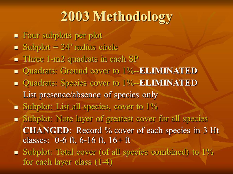 2003 Methodology Four subplots per plot Four subplots per plot Subplot = 24 radius circle Subplot = 24 radius circle Three 1-m2 quadrats in each SP Three 1-m2 quadrats in each SP Quadrats: Ground cover to 1%--ELIMINATED Quadrats: Ground cover to 1%--ELIMINATED Quadrats: Species cover to 1%--ELIMINATED Quadrats: Species cover to 1%--ELIMINATED List presence/absence of species only Subplot: List all species, cover to 1% Subplot: List all species, cover to 1% Subplot: Note layer of greatest cover for all species Subplot: Note layer of greatest cover for all species CHANGED: Record % cover of each species in 3 Ht classes: 0-6 ft, 6-16 ft, 16+ ft Subplot: Total cover (of all species combined) to 1% for each layer class (1-4) Subplot: Total cover (of all species combined) to 1% for each layer class (1-4) Four subplots per plot Four subplots per plot Subplot = 24 radius circle Subplot = 24 radius circle Three 1-m2 quadrats in each SP Three 1-m2 quadrats in each SP Quadrats: Ground cover to 1%--ELIMINATED Quadrats: Ground cover to 1%--ELIMINATED Quadrats: Species cover to 1%--ELIMINATED Quadrats: Species cover to 1%--ELIMINATED List presence/absence of species only Subplot: List all species, cover to 1% Subplot: List all species, cover to 1% Subplot: Note layer of greatest cover for all species Subplot: Note layer of greatest cover for all species CHANGED: Record % cover of each species in 3 Ht classes: 0-6 ft, 6-16 ft, 16+ ft Subplot: Total cover (of all species combined) to 1% for each layer class (1-4) Subplot: Total cover (of all species combined) to 1% for each layer class (1-4)