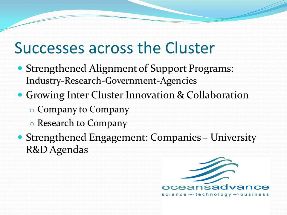 Successes across the Cluster Strengthened Alignment of Support Programs: Industry-Research-Government-Agencies Growing Inter Cluster Innovation & Coll