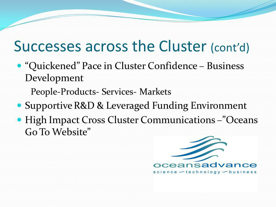 Successes across the Cluster (contd) Quickened Pace in Cluster Confidence – Business Development People-Products- Services- Markets Supportive R&D & L