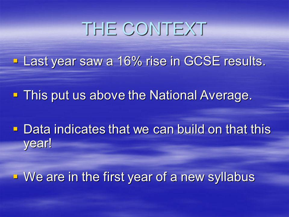 THE CONTEXT Last year saw a 16% rise in GCSE results.