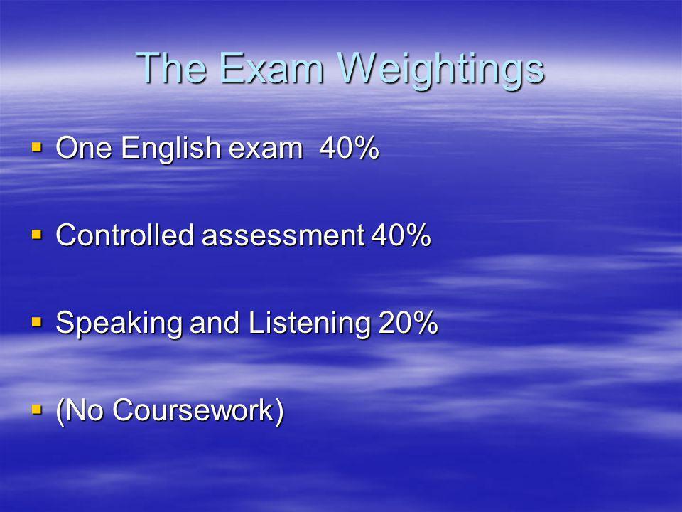 The Exam Weightings One English exam 40% One English exam 40% Controlled assessment 40% Controlled assessment 40% Speaking and Listening 20% Speaking