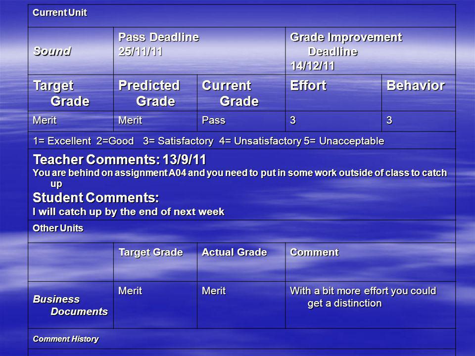 Current Unit Sound Pass Deadline 25/11/11 Grade Improvement Deadline 14/12/11 Target Grade Predicted Grade Current Grade EffortBehavior MeritMeritPass