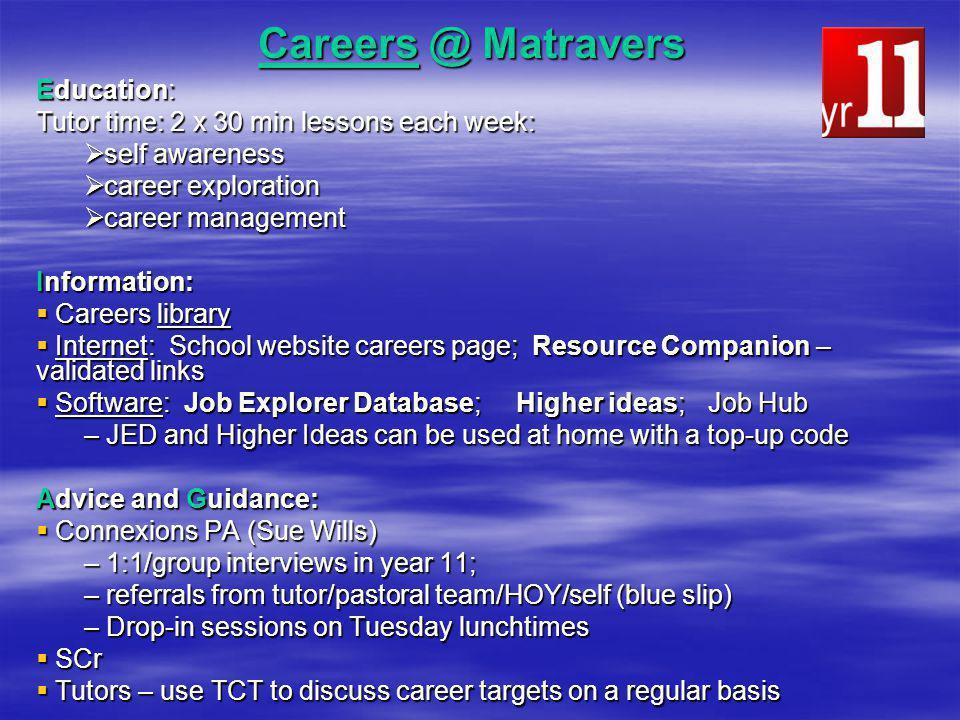 Careers @ Matravers Education: Tutor time: 2 x 30 min lessons each week: self awareness self awareness career exploration career exploration career ma