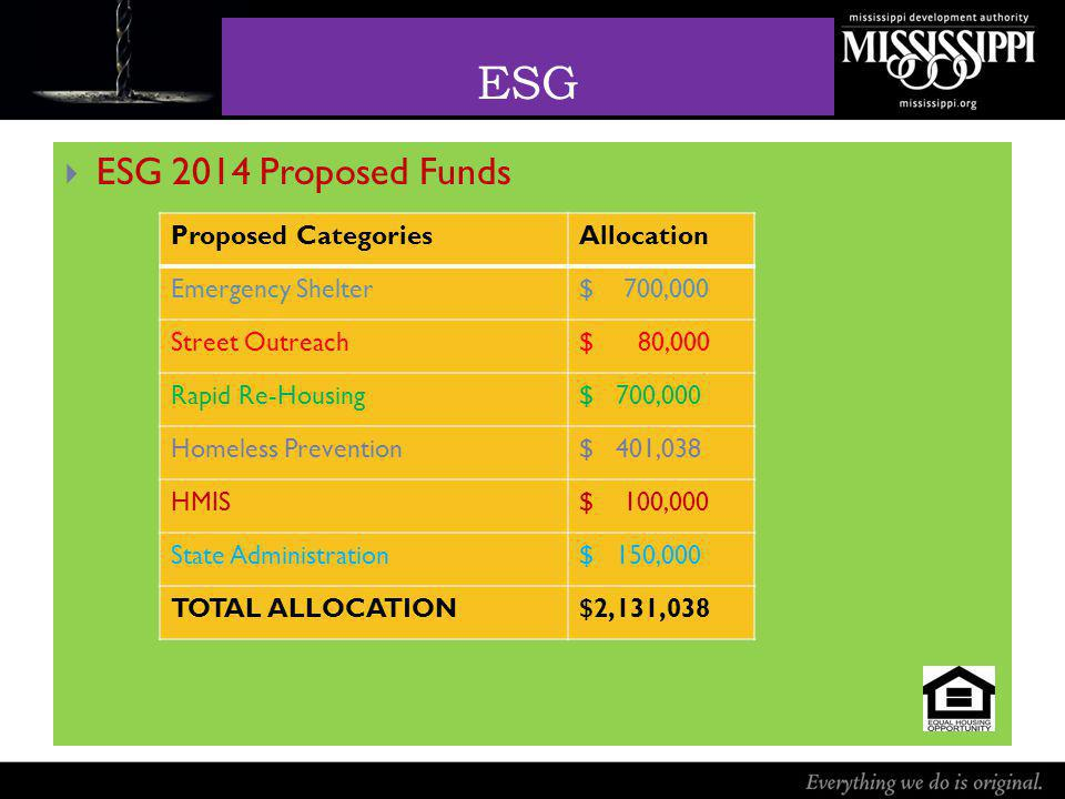 ESG ESG 2014 Proposed Funds Proposed CategoriesAllocation Emergency Shelter$ 700,000 Street Outreach$ 80,000 Rapid Re-Housing$ 700,000 Homeless Preven
