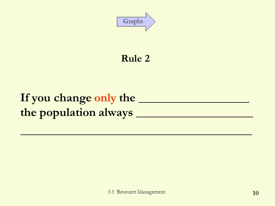 5.5 Resource Management 10 Rule 2 If you change only the, the population always.. Graphs