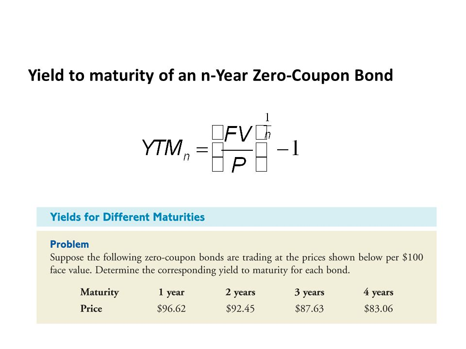 Yield to maturity of an n-Year Zero-Coupon Bond