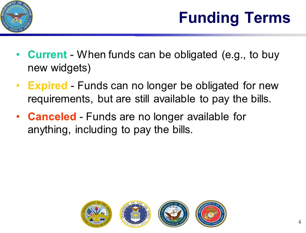 5 How to Read a Fund Site First 7 positions only Air Force Last digit of year appropriated (e.g., 1998) Procurement (Aircraft) 17 = Navy 57 = Air Force 21 = Army 97 = DoD (e.g., DLA)