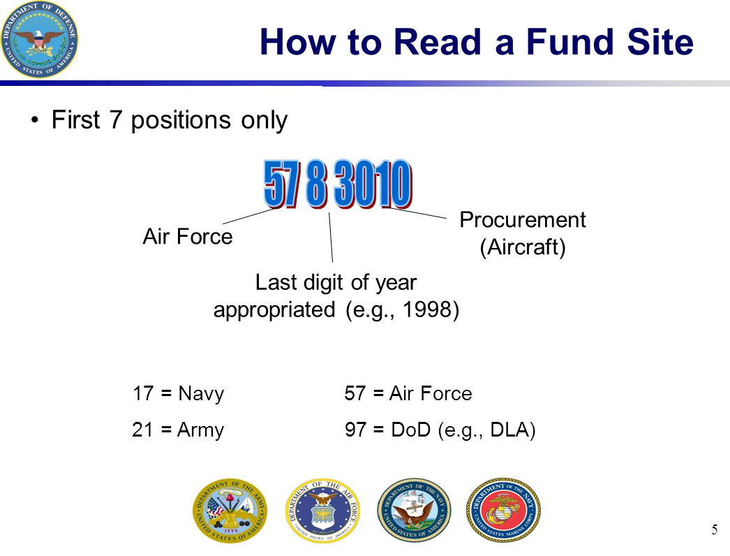 6 Navy Appropriations CODE CATEGORY APPROPRIATION PERIOD 17-1109 Procurement Marine Corps 3 Years 17-1205 Procurement Construction 3 years 17-1235 Procurement Construction 3 Years 17-1506 Procurement Navy Procurement – Aircraft 3 Years 17-1507 Procurement Navy Procurement – Weapons 3 Years 17-1611 Procurement Construction & Repair Shipbuilding 3 Years 17-1810 Procurement Navy Procurement – Other 3 Years 17-1319 RDT&E RDT&E 2 Years