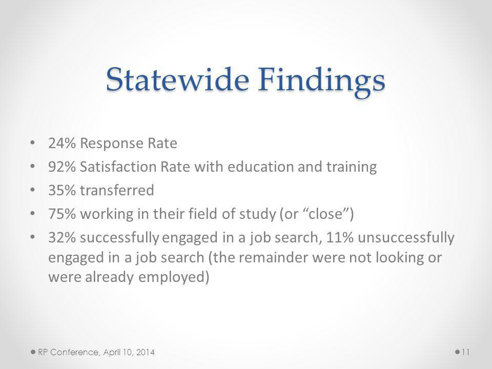 Statewide Findings 24% Response Rate 92% Satisfaction Rate with education and training 35% transferred 75% working in their field of study (or close)