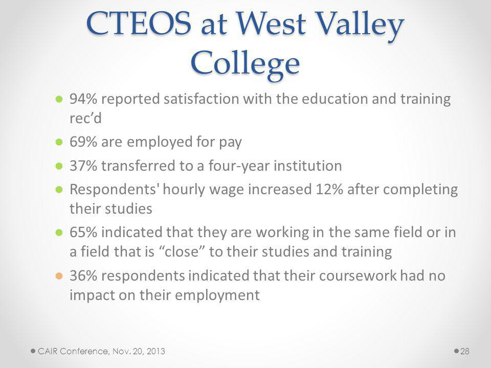 CTEOS at West Valley College 94% reported satisfaction with the education and training recd 69% are employed for pay 37% transferred to a four-year in