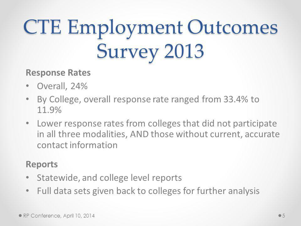 CTE Employment Outcomes Survey 2013 Response Rates Overall, 24% By College, overall response rate ranged from 33.4% to 11.9% Lower response rates from