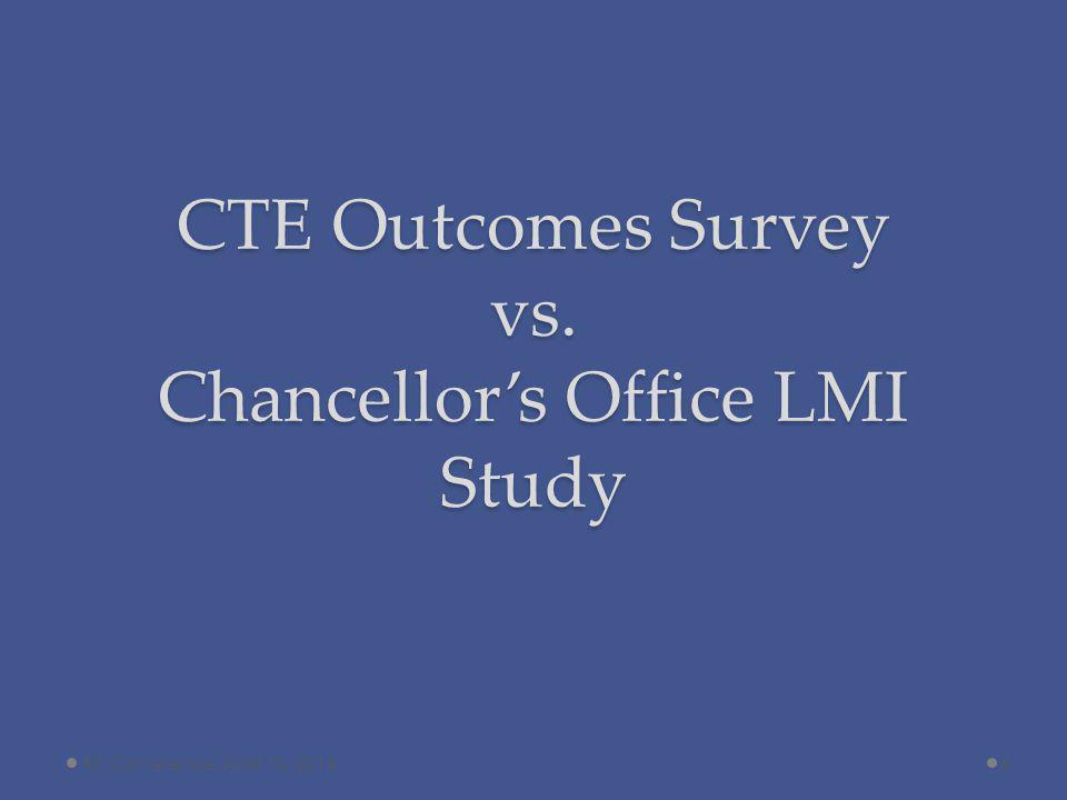 CTE Outcomes Survey vs. Chancellors Office LMI Study 6RP Conference, April 10, 2014