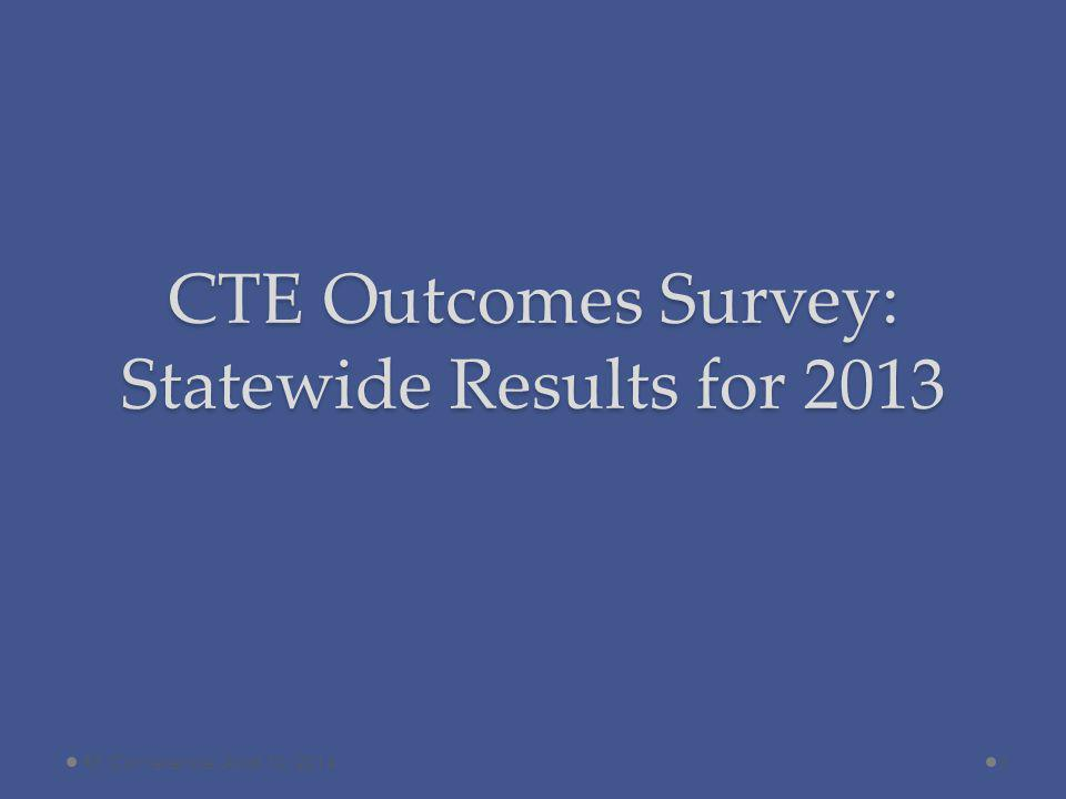 CTE Outcomes Survey: Statewide Results for 2013 9RP Conference, April 10, 2014