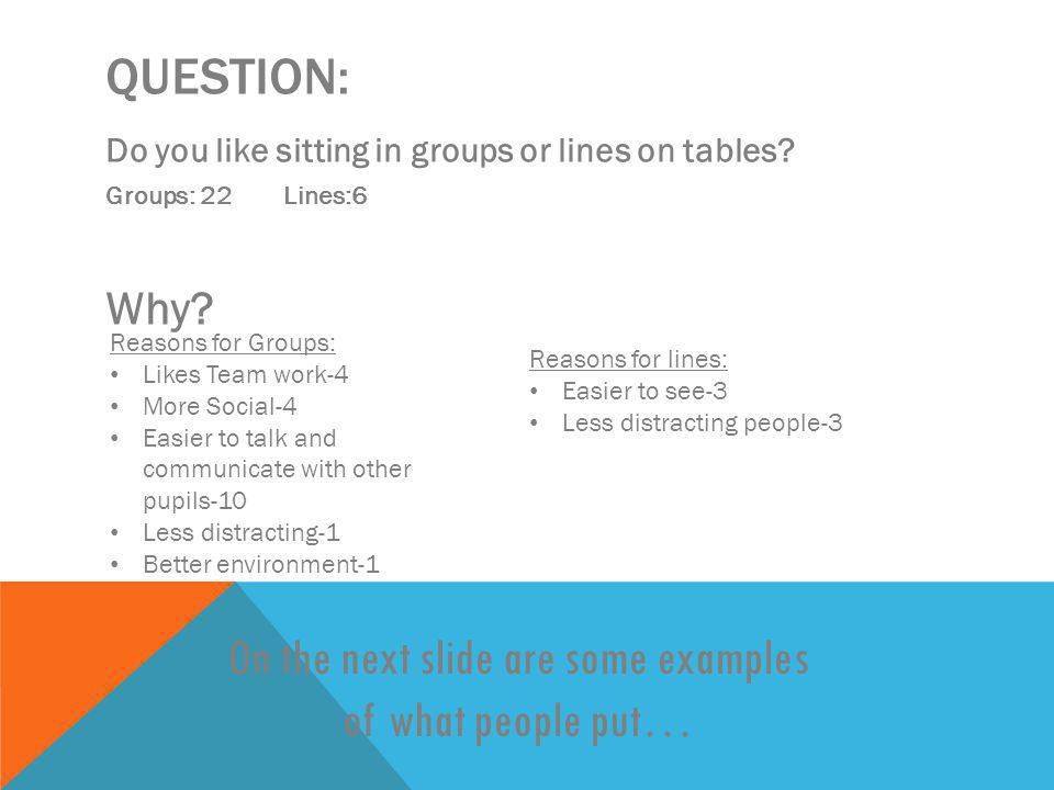 QUESTION: Do you like sitting in groups or lines on tables? Groups: 22 Lines:6 Why? Reasons for Groups: Likes Team work-4 More Social-4 Easier to talk