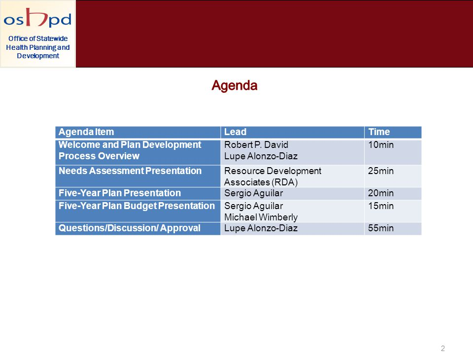 Agenda ItemLeadTime Welcome and Plan Development Process Overview Robert P.