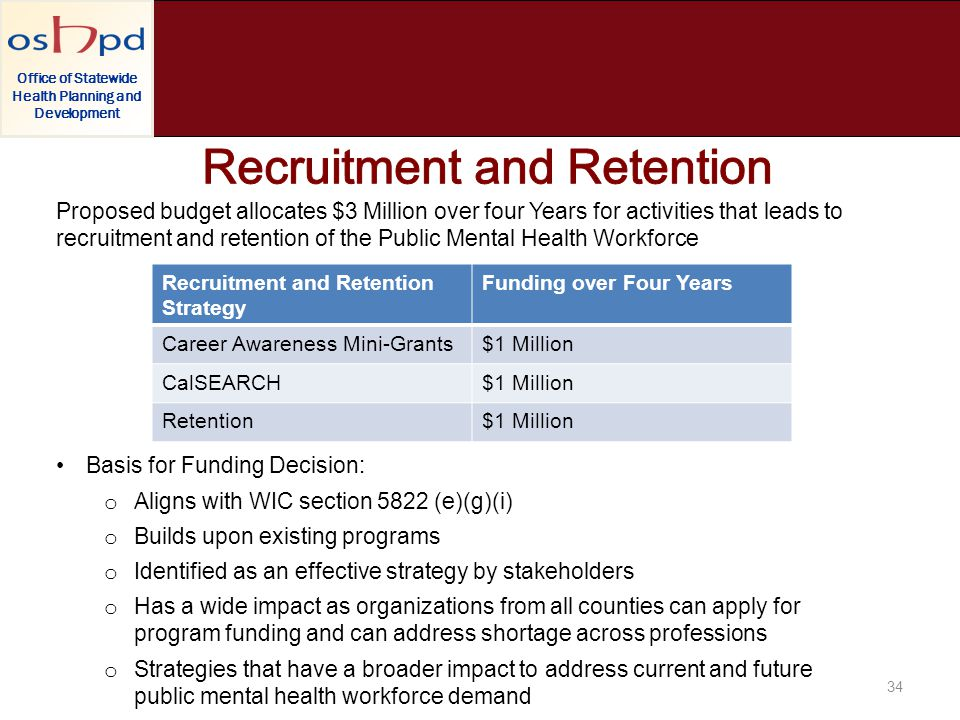 Office of Statewide Health Planning and Development 34 Proposed budget allocates $3 Million over four Years for activities that leads to recruitment and retention of the Public Mental Health Workforce Basis for Funding Decision: o Aligns with WIC section 5822 (e)(g)(i) o Builds upon existing programs o Identified as an effective strategy by stakeholders o Has a wide impact as organizations from all counties can apply for program funding and can address shortage across professions o Strategies that have a broader impact to address current and future public mental health workforce demand Recruitment and Retention Strategy Funding over Four Years Career Awareness Mini-Grants$1 Million CalSEARCH$1 Million Retention$1 Million