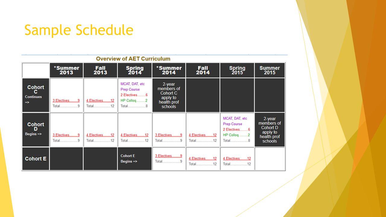 Sample Schedule