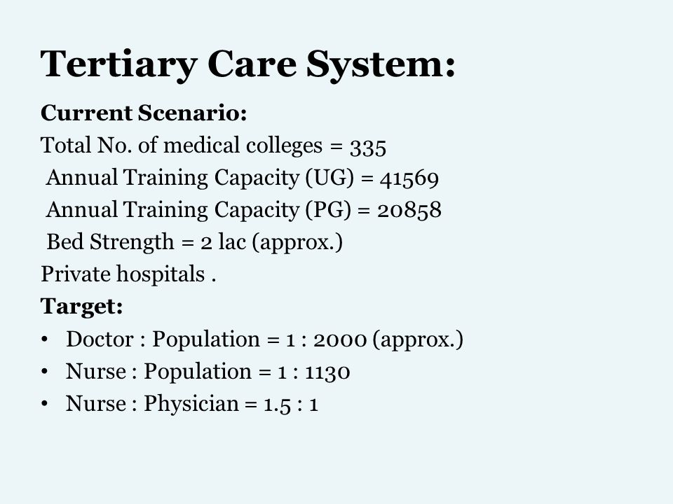 Tertiary Care System: Current Scenario: Total No. of medical colleges = 335 Annual Training Capacity (UG) = 41569 Annual Training Capacity (PG) = 2085