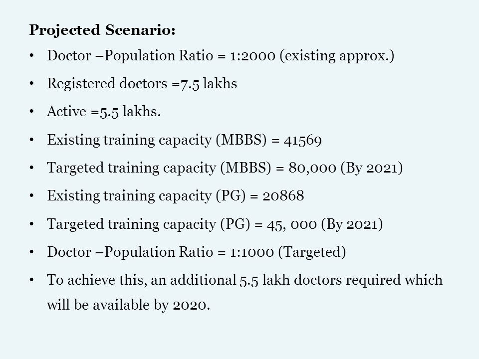 Projected Scenario: Doctor –Population Ratio = 1:2000 (existing approx.) Registered doctors =7.5 lakhs Active =5.5 lakhs. Existing training capacity (
