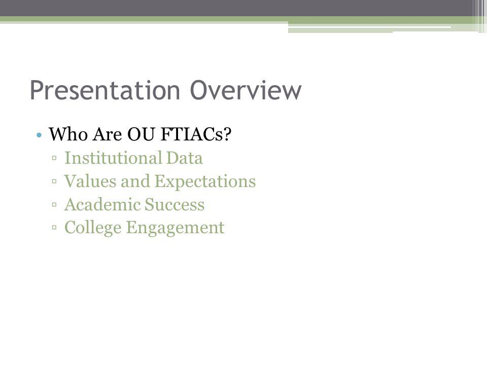 Presentation Overview Who Are OU FTIACs? Institutional Data Values and Expectations Academic Success College Engagement