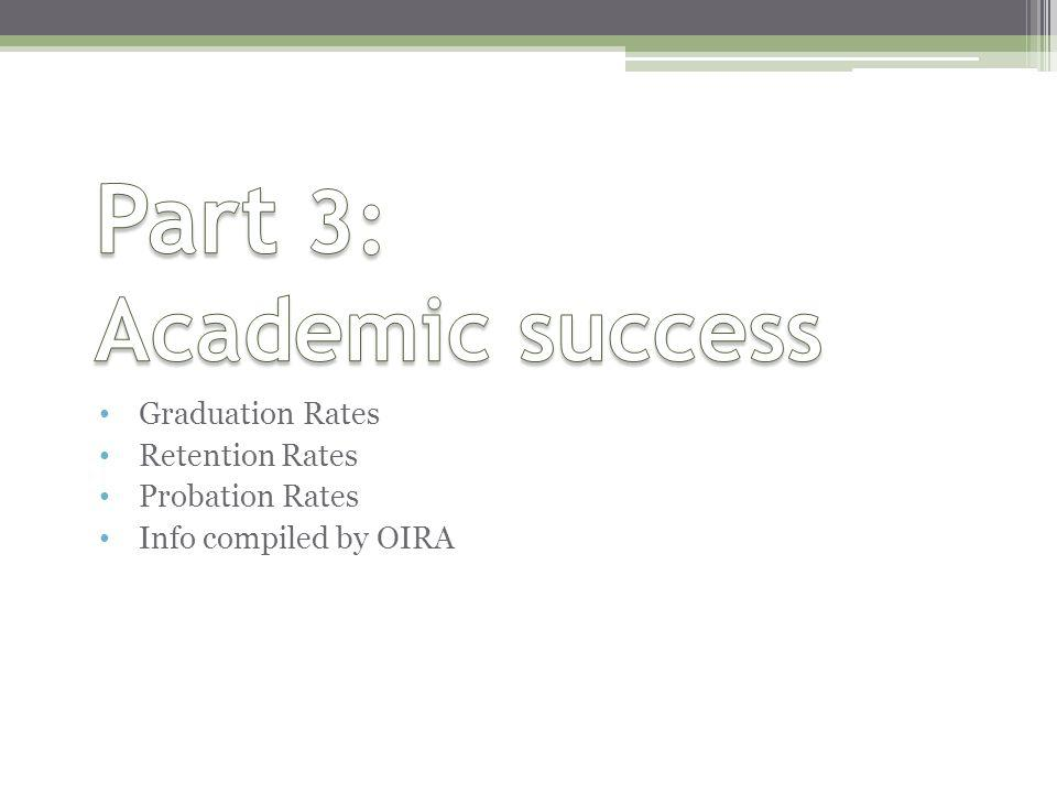 Graduation Rates Retention Rates Probation Rates Info compiled by OIRA