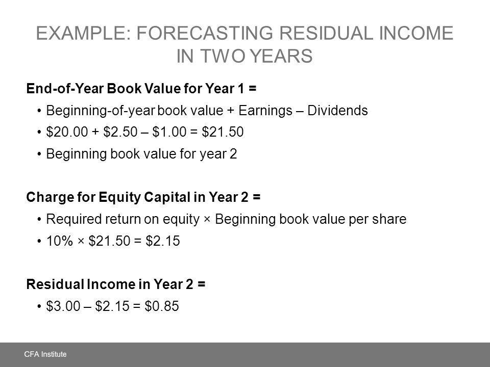 EXAMPLE: FORECASTING RESIDUAL INCOME IN TWO YEARS End-of-Year Book Value for Year 1 = Beginning-of-year book value + Earnings – Dividends $20.00 + $2.