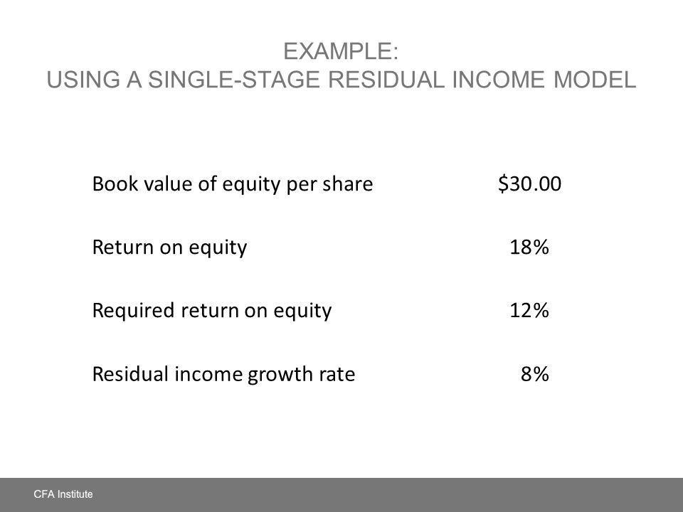 EXAMPLE: USING A SINGLE-STAGE RESIDUAL INCOME MODEL Book value of equity per share$30.00 Return on equity18% Required return on equity12% Residual inc