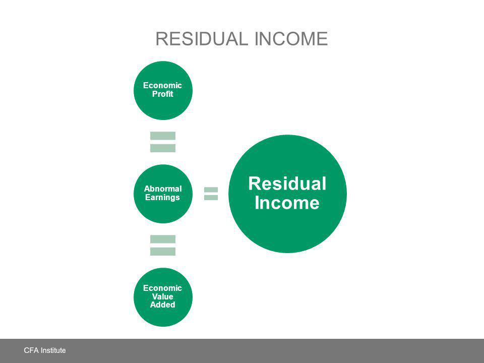 RESIDUAL INCOME Economic Profit Abnormal Earnings Economic Value Added Residual Income