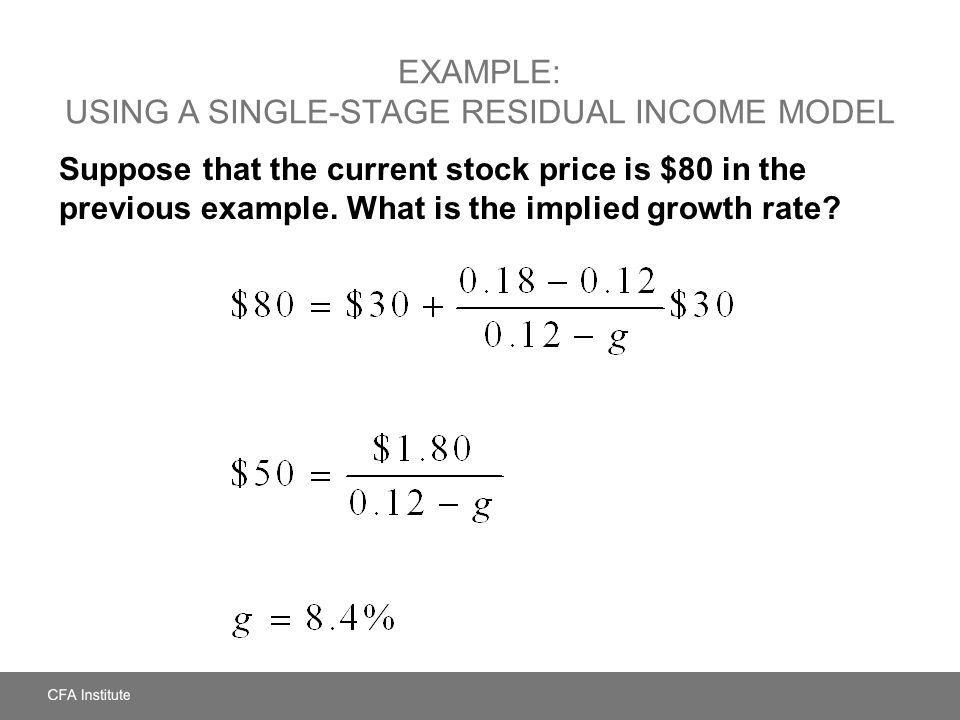 Suppose that the current stock price is $80 in the previous example. What is the implied growth rate?
