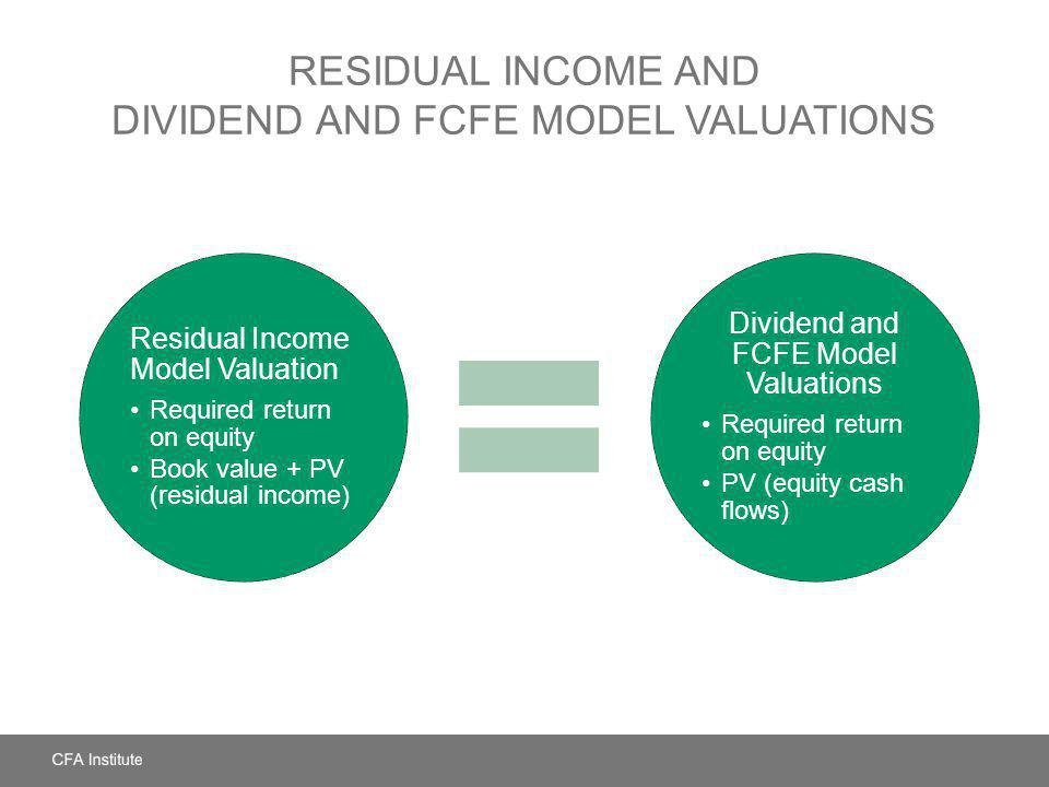 RESIDUAL INCOME AND DIVIDEND AND FCFE MODEL VALUATIONS Residual Income Model Valuation Required return on equity Book value + PV (residual income) Div