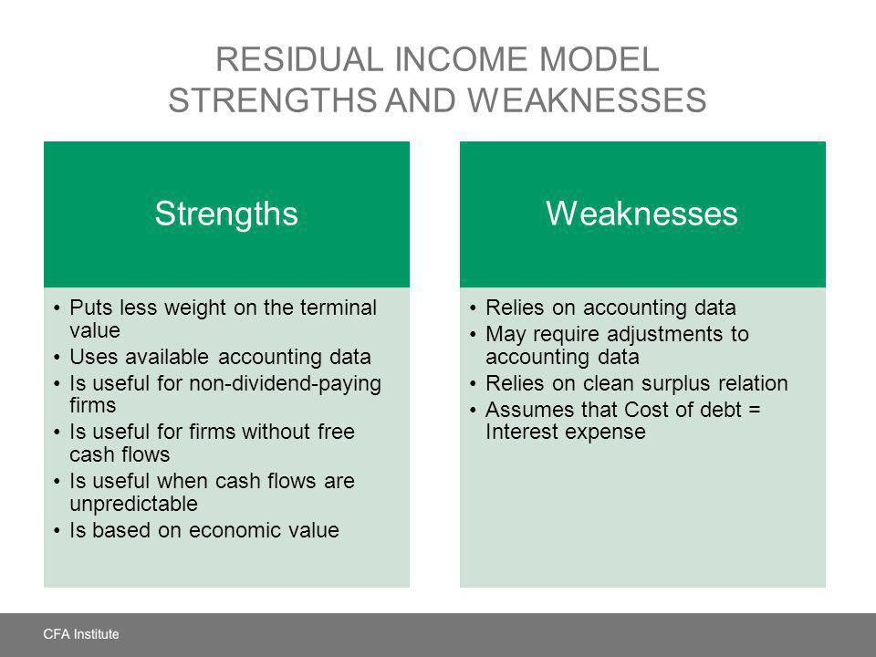 RESIDUAL INCOME MODEL STRENGTHS AND WEAKNESSES Strengths Puts less weight on the terminal value Uses available accounting data Is useful for non-divid