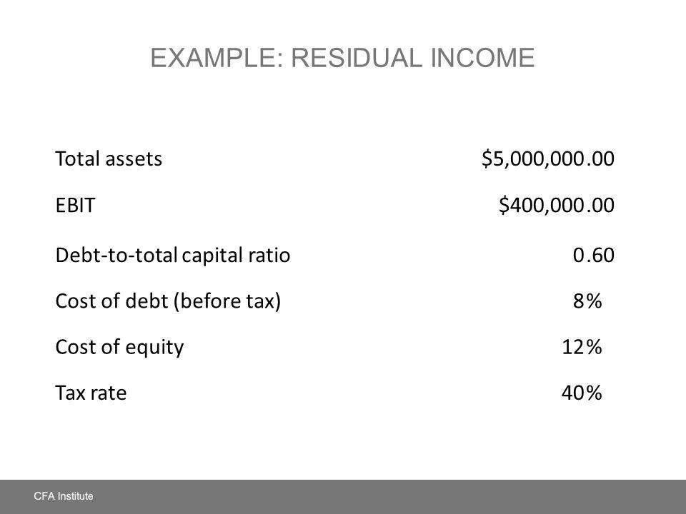 EXAMPLE: RESIDUAL INCOME Total assets $5,000,000.00 EBIT $400,000.00 Debt-to-total capital ratio0.60 Cost of debt (before tax)8% Cost of equity12% Tax