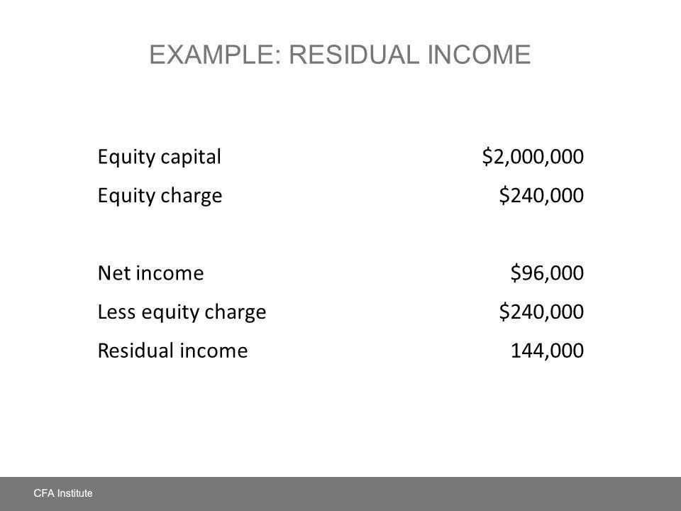 EXAMPLE: RESIDUAL INCOME Equity capital$2,000,000 Equity charge$240,000 Net income$96,000 Less equity charge$240,000 Residual income –$ 144,000