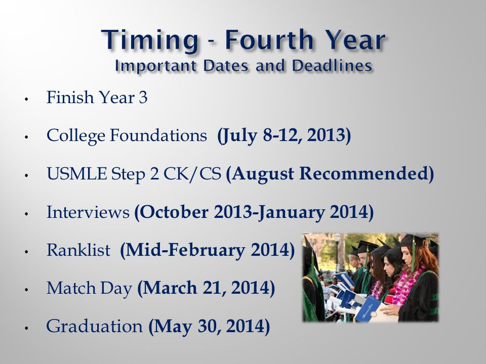 Finish Year 3 College Foundations (July 8-12, 2013) USMLE Step 2 CK/CS (August Recommended) Interviews (October 2013-January 2014) Ranklist (Mid-February 2014) Match Day (March 21, 2014) Graduation (May 30, 2014)