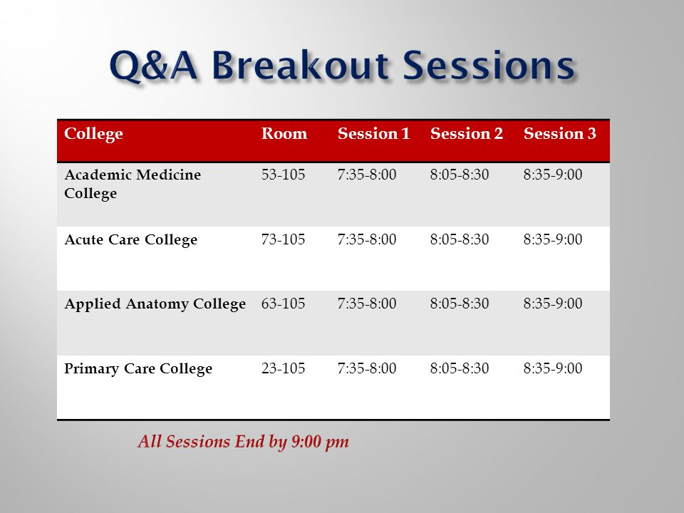 CollegeRoomSession 1Session 2Session 3 Academic Medicine College 53-1057:35-8:008:05-8:308:35-9:00 Acute Care College 73-1057:35-8:008:05-8:308:35-9:00 Applied Anatomy College 63-1057:35-8:008:05-8:308:35-9:00 Primary Care College 23-1057:35-8:008:05-8:308:35-9:00