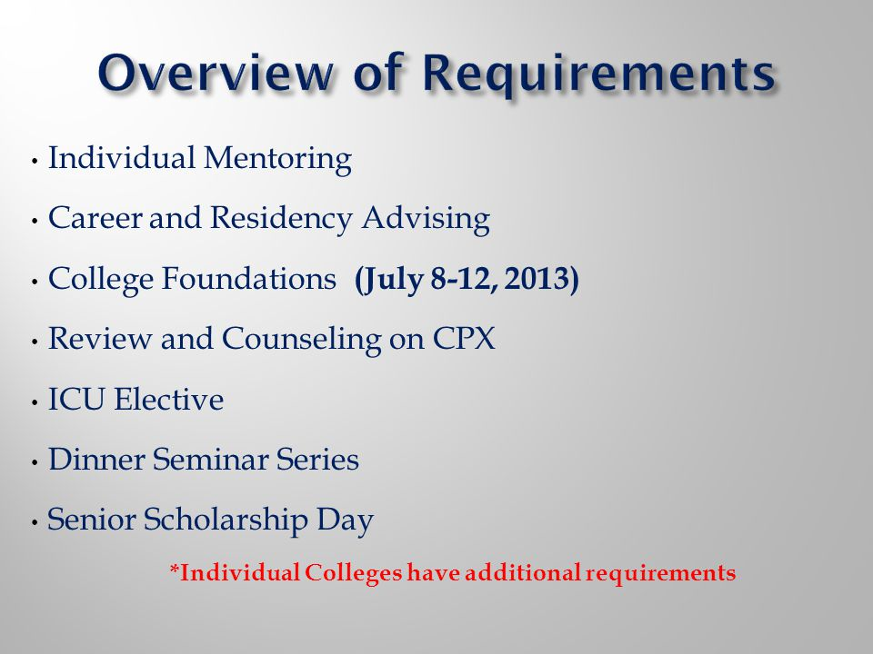 Individual Mentoring Career and Residency Advising College Foundations (July 8-12, 2013) Review and Counseling on CPX ICU Elective Dinner Seminar Series Senior Scholarship Day *Individual Colleges have additional requirements