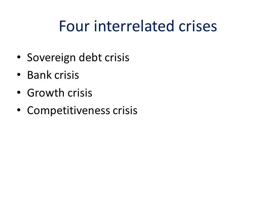 Four interrelated crises Sovereign debt crisis Bank crisis Growth crisis Competitiveness crisis