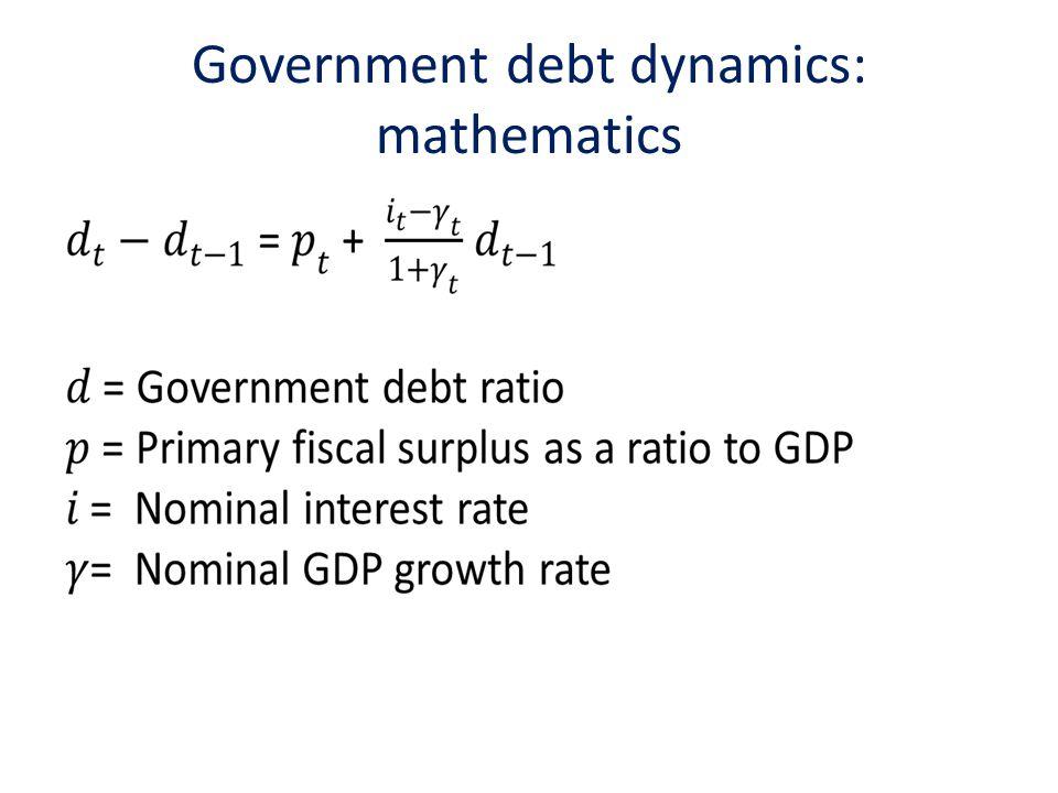 Government debt dynamics: mathematics