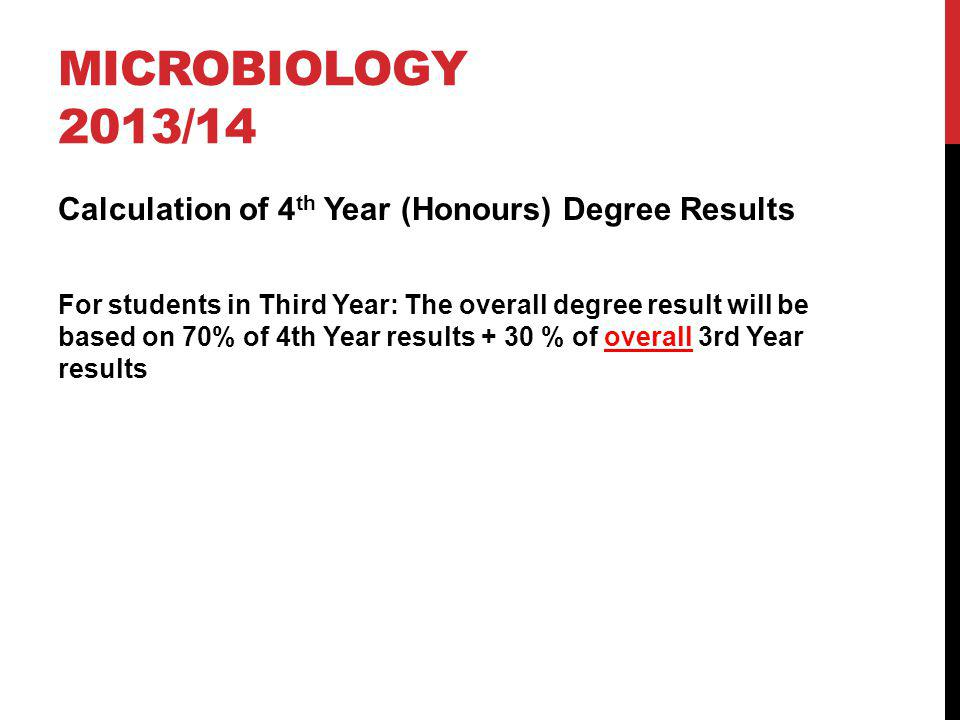 MICROBIOLOGY 2013/14 Calculation of 4 th Year (Honours) Degree Results For students in Third Year: The overall degree result will be based on 70% of 4th Year results + 30 % of overall 3rd Year results