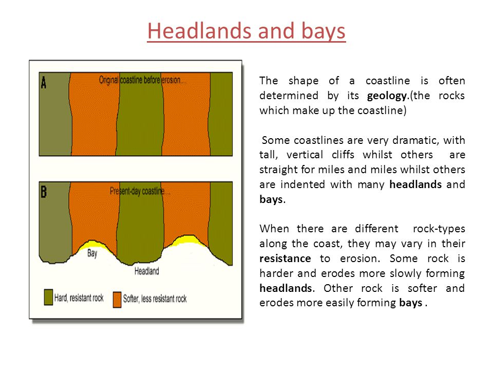 Headlands and bays The shape of a coastline is often determined by its geology.(the rocks which make up the coastline) Some coastlines are very dramat