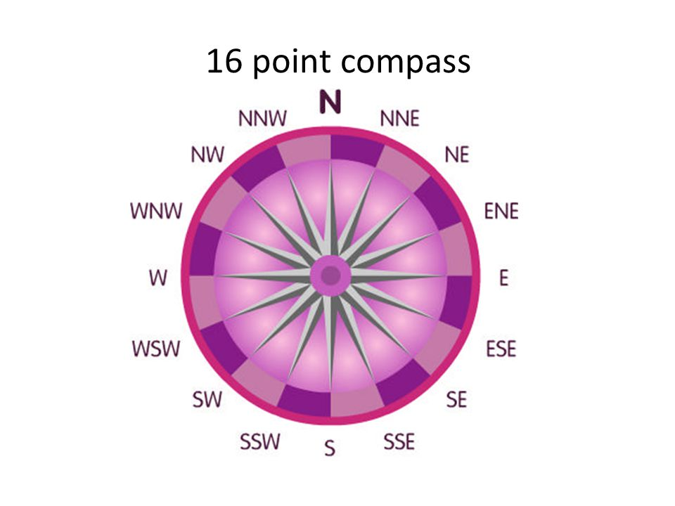 16 point compass
