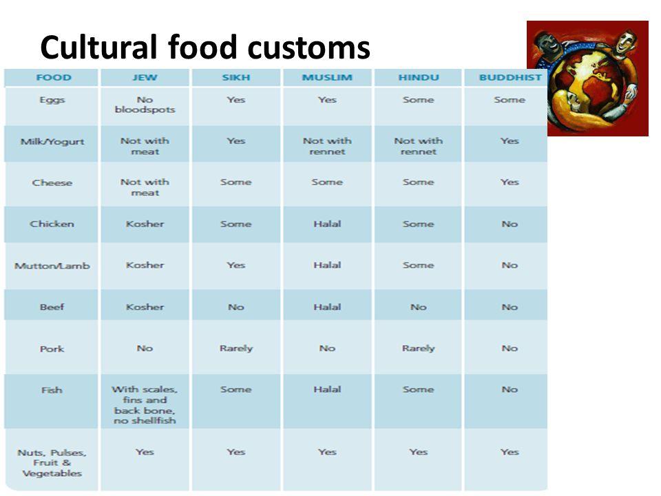 Cultural food customs