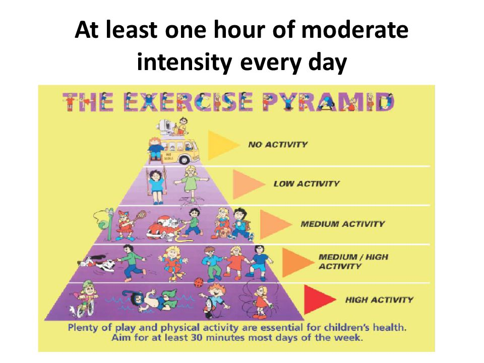 At least one hour of moderate intensity every day