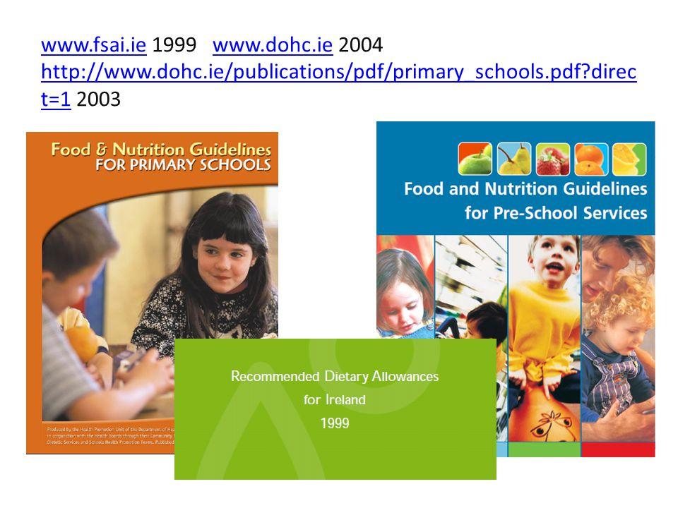 www.fsai.iewww.fsai.ie 1999 www.dohc.ie 2004 http://www.dohc.ie/publications/pdf/primary_schools.pdf direc t=1 2003www.dohc.ie http://www.dohc.ie/publications/pdf/primary_schools.pdf direc t=1