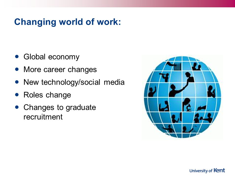 Changing world of work: Global economy More career changes New technology/social media Roles change Changes to graduate recruitment