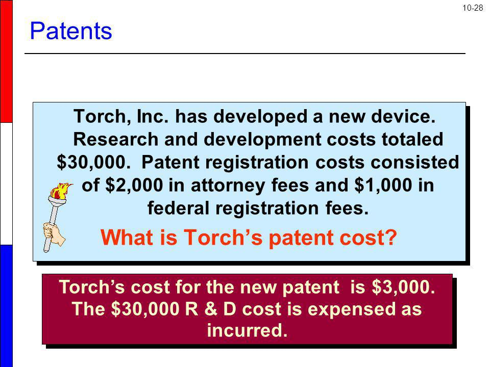 10-28 Torch, Inc. has developed a new device. Research and development costs totaled $30,000. Patent registration costs consisted of $2,000 in attorne