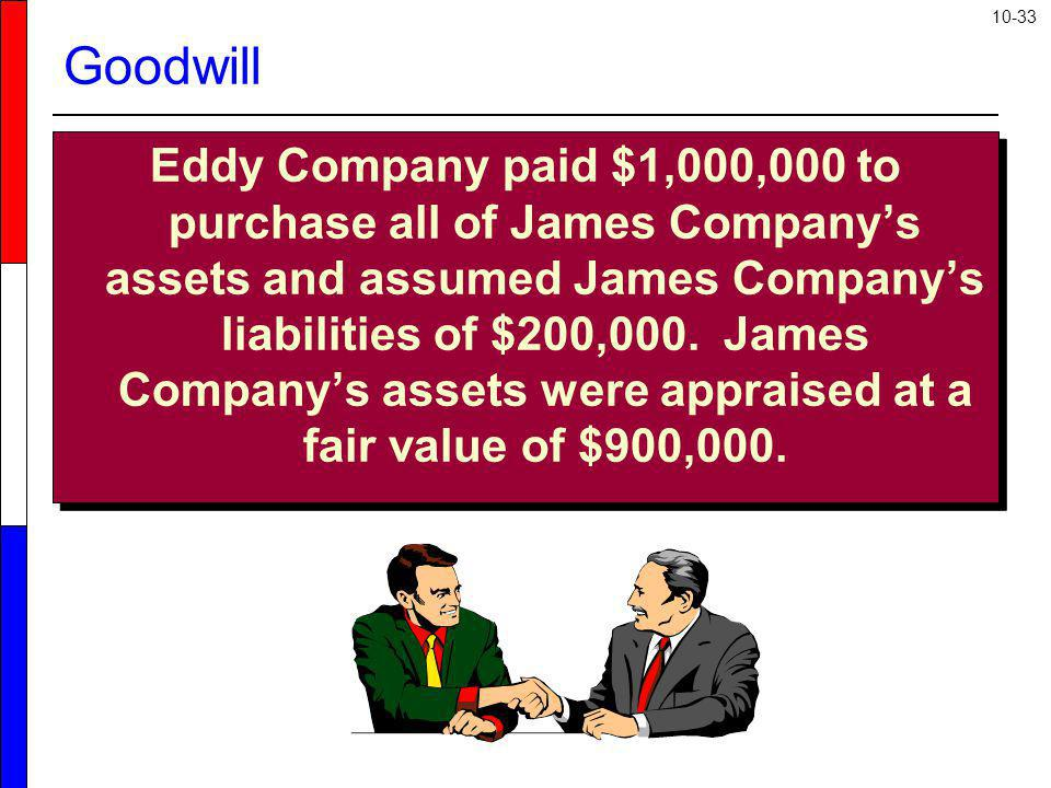 10-33 Eddy Company paid $1,000,000 to purchase all of James Companys assets and assumed James Companys liabilities of $200,000. James Companys assets